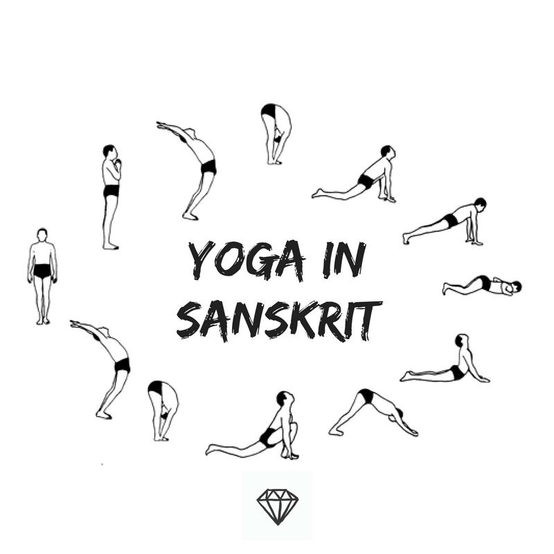 Yoga in Sanskrit
